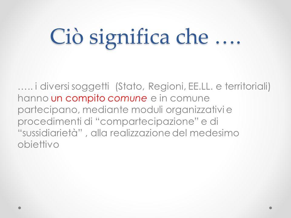 Ciò significa che …. ….. i diversi soggetti (Stato, Regioni, EE.LL.