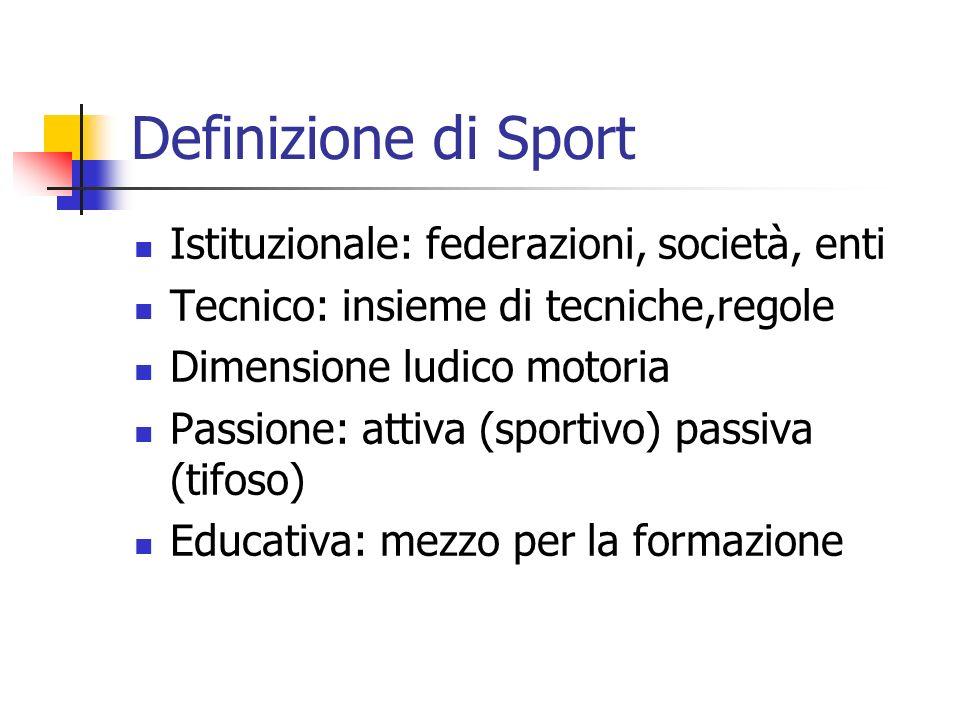 Definizione di Sport Istituzionale: federazioni, società, enti Tecnico: insieme di tecniche,regole Dimensione ludico motoria Passione: attiva (sportivo) passiva (tifoso) Educativa: mezzo per la formazione