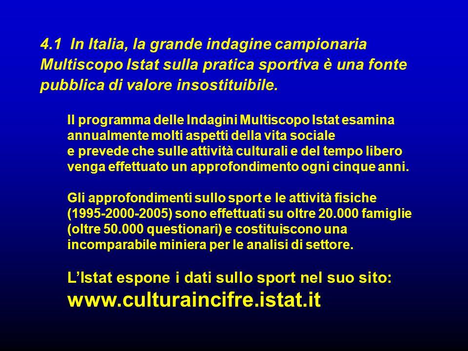 4.1 In Italia, la grande indagine campionaria Multiscopo Istat sulla pratica sportiva è una fonte pubblica di valore insostituibile. Il programma dell