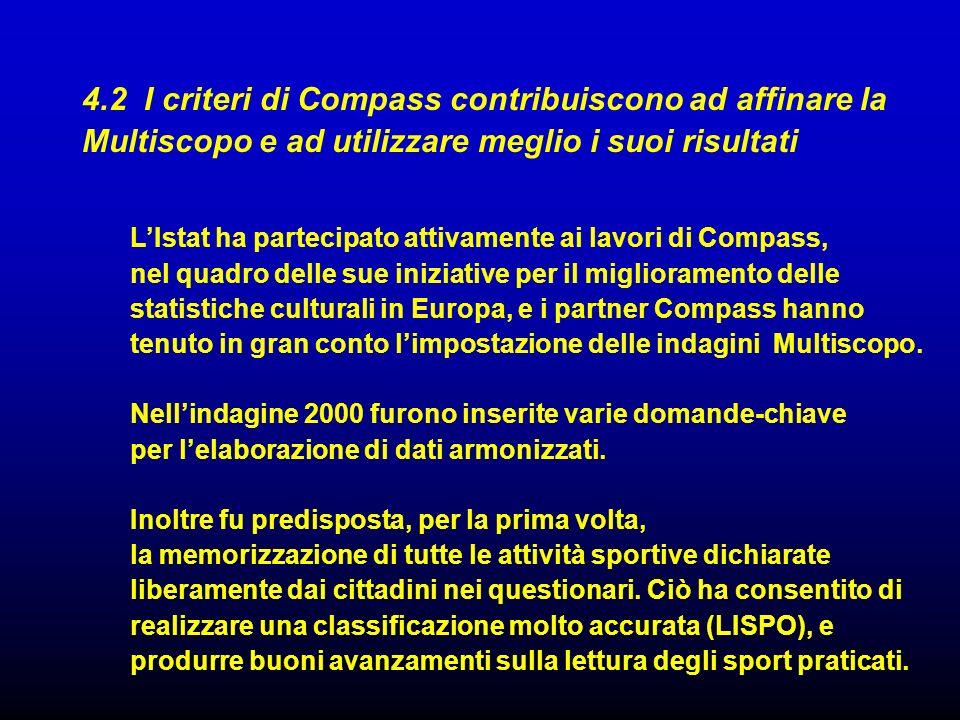 LIstat ha partecipato attivamente ai lavori di Compass, nel quadro delle sue iniziative per il miglioramento delle statistiche culturali in Europa, e