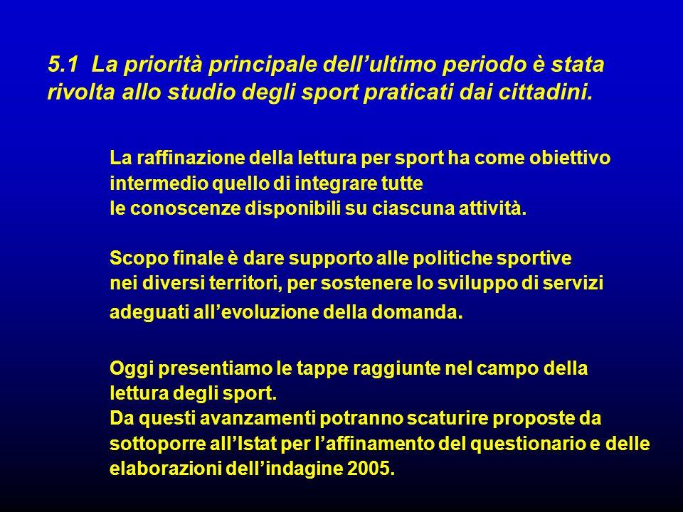 La raffinazione della lettura per sport ha come obiettivo intermedio quello di integrare tutte le conoscenze disponibili su ciascuna attività. Scopo f