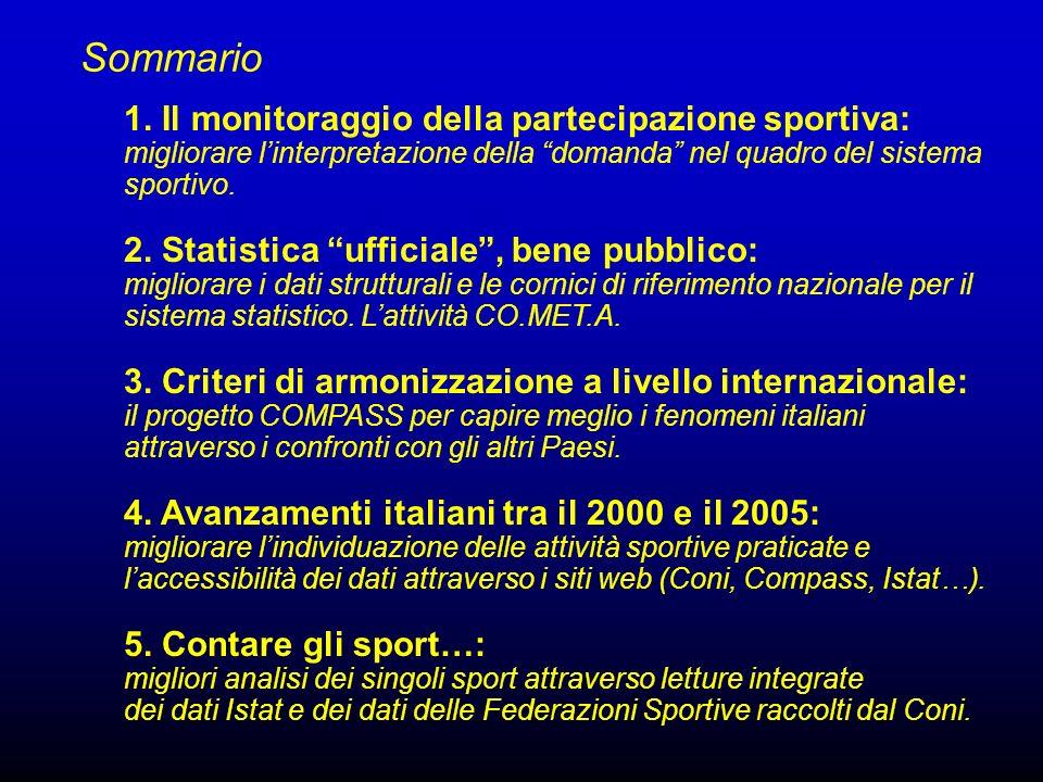 1.1 Gli elementi caratteristici del SISTEMA SPORTIVO Popolazione Cittadini che praticano sport ( Praticanti) (DOMANDA) Attività praticate (OFFERTA) Occasioni di sport / Servizi sportivi (Utenti) Organizzazioni / Società sportive e altri Risorse (umane, materiali, economiche): Operatori sportivi (risorse umane) Impianti sportivi e ambienti naturali per lo sport (risorse materiali) Risorse economiche
