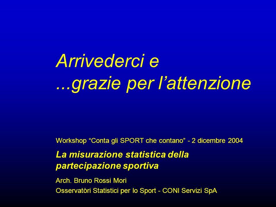 Workshop Conta gli SPORT che contano - 2 dicembre 2004 Arch. Bruno Rossi Mori Osservatòri Statistici per lo Sport - CONI Servizi SpA La misurazione st