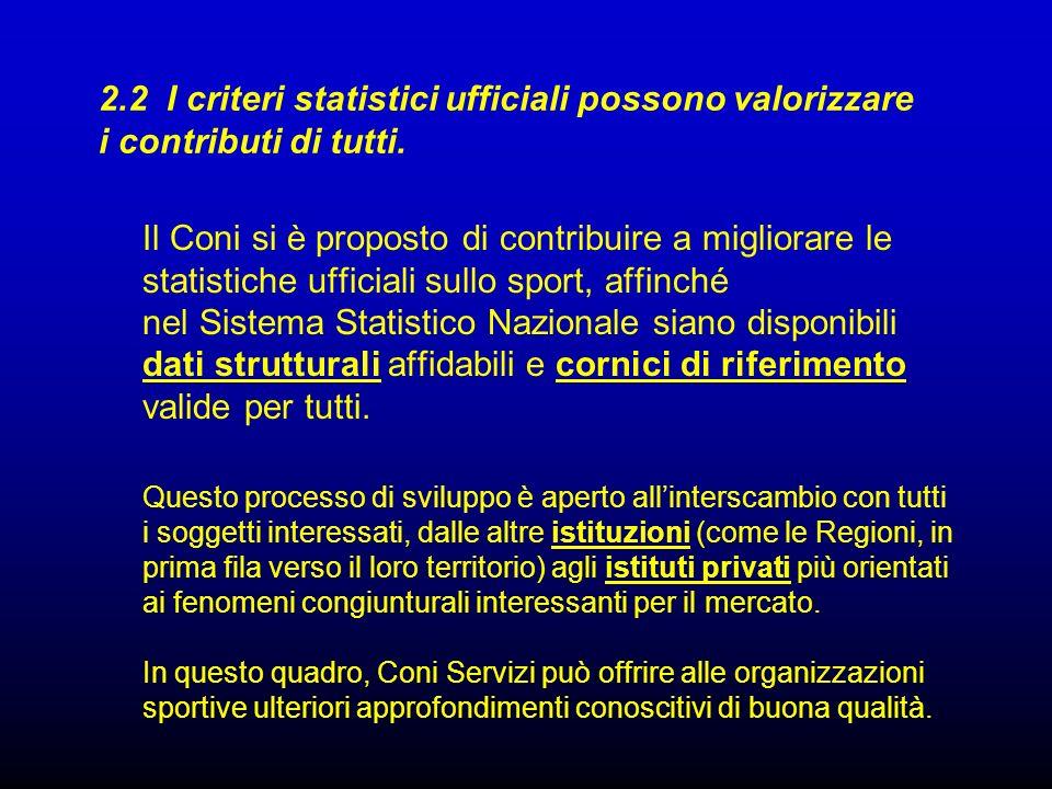 5.4 Una stagione di approfondimenti tematici Nel Quadro Sinottico sono esposti i dati di venticinque sport, la cui numerosità mantiene accettabile lerrore statistico.
