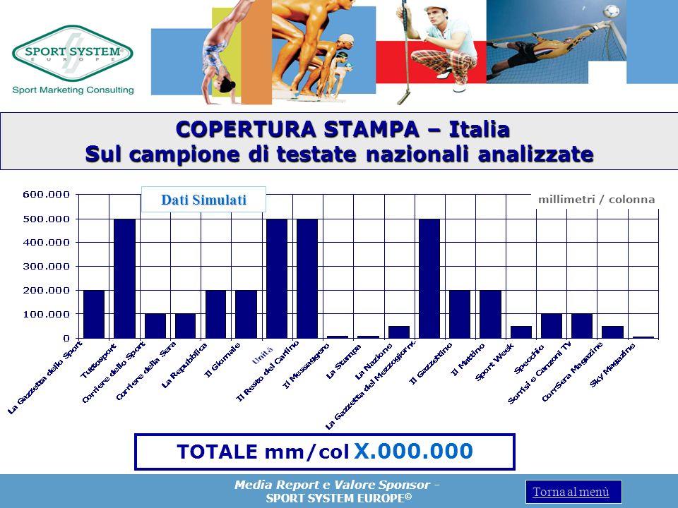 Media Report e Valore Sponsor - SPORT SYSTEM EUROPE © Torna al menù millimetri / colonna TOTALE mm/col X.000.000 COPERTURA STAMPA – Italia COPERTURA S