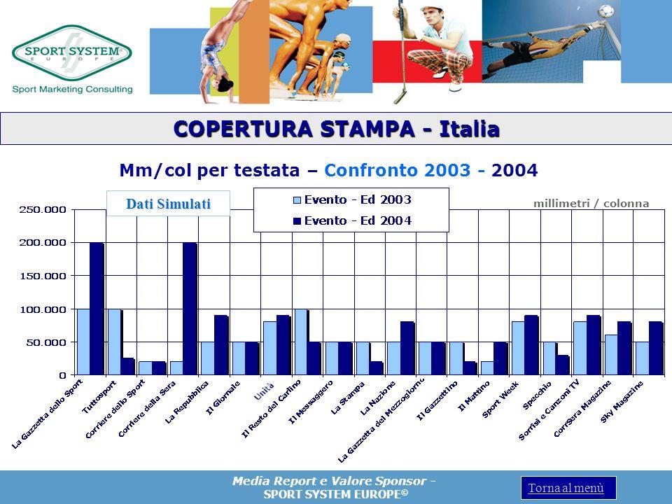 Media Report e Valore Sponsor - SPORT SYSTEM EUROPE © Torna al menù millimetri / colonna COPERTURA STAMPA - Italia Mm/col per testata – Confronto 2003
