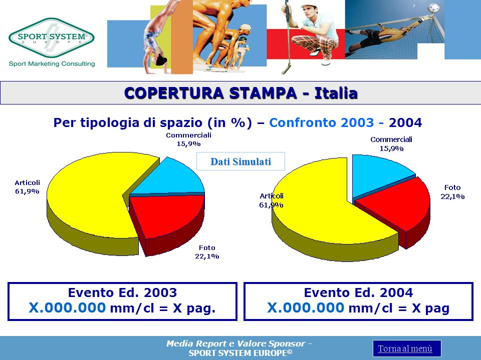Media Report e Valore Sponsor - SPORT SYSTEM EUROPE © Torna al menù Evento Ed. 2004 X.000.000 mm/cl = X pag Evento Ed. 2003 X.000.000 mm/cl = X pag. C