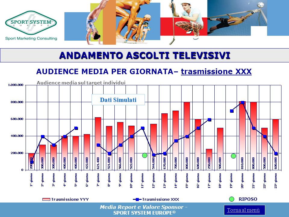 Media Report e Valore Sponsor - SPORT SYSTEM EUROPE © Torna al menù AUDIENCE MEDIA PER GIORNATA– trasmissione XXX Audience media sul target individui