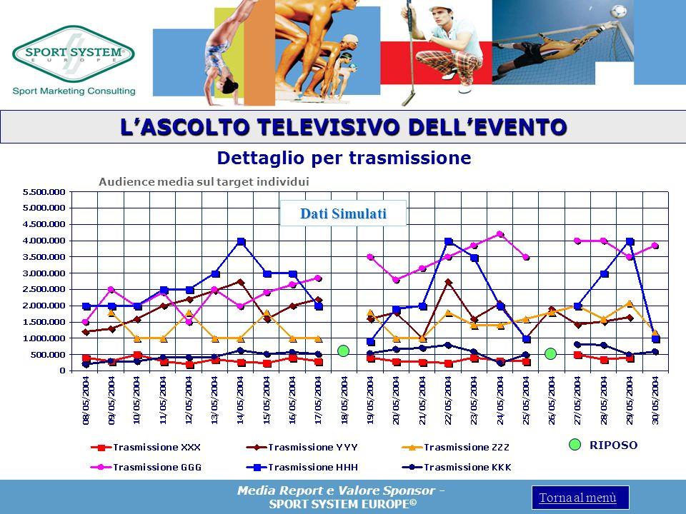 Media Report e Valore Sponsor - SPORT SYSTEM EUROPE © Torna al menù RIPOSO Audience media sul target individui LASCOLTO TELEVISIVO DELLEVENTO Dettagli