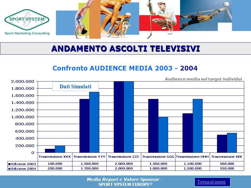 Media Report e Valore Sponsor - SPORT SYSTEM EUROPE © Torna al menù Audience media sul target individui ANDAMENTO ASCOLTI TELEVISIVI Confronto AUDIENC