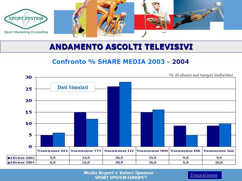 Media Report e Valore Sponsor - SPORT SYSTEM EUROPE © Torna al menù % di share sul target individui ANDAMENTO ASCOLTI TELEVISIVI Confronto % SHARE MED