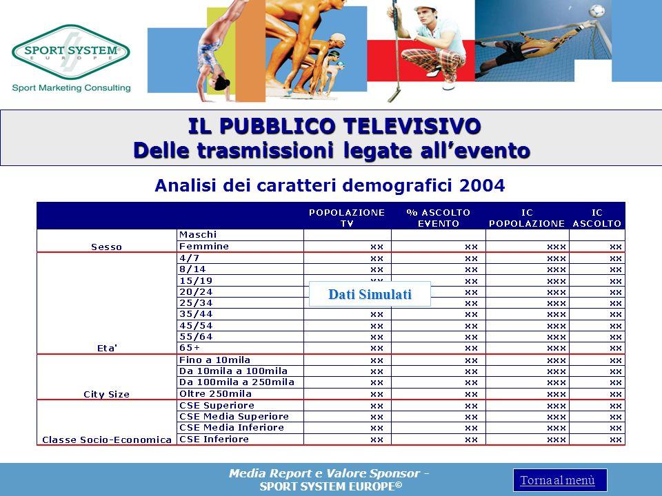 Media Report e Valore Sponsor - SPORT SYSTEM EUROPE © Torna al menù Analisi dei caratteri demografici 2004 IL PUBBLICO TELEVISIVO IL PUBBLICO TELEVISI