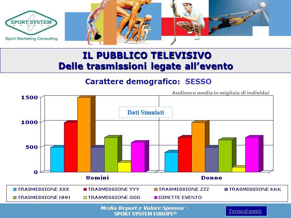 Media Report e Valore Sponsor - SPORT SYSTEM EUROPE © Torna al menù Carattere demografico: SESSO Audience media in migliaia di individui IL PUBBLICO T
