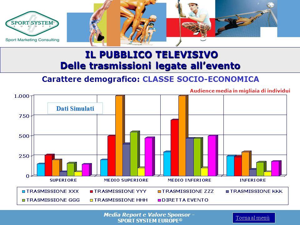 Media Report e Valore Sponsor - SPORT SYSTEM EUROPE © Torna al menù Audience media in migliaia di individui Carattere demografico: CLASSE SOCIO-ECONOM