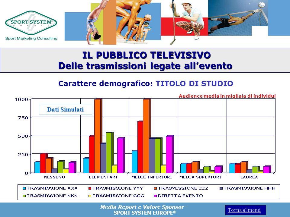 Media Report e Valore Sponsor - SPORT SYSTEM EUROPE © Torna al menù Audience media in migliaia di individui Carattere demografico: TITOLO DI STUDIO IL