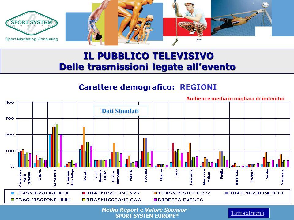 Media Report e Valore Sponsor - SPORT SYSTEM EUROPE © Torna al menù Audience media in migliaia di individui Carattere demografico: REGIONI IL PUBBLICO