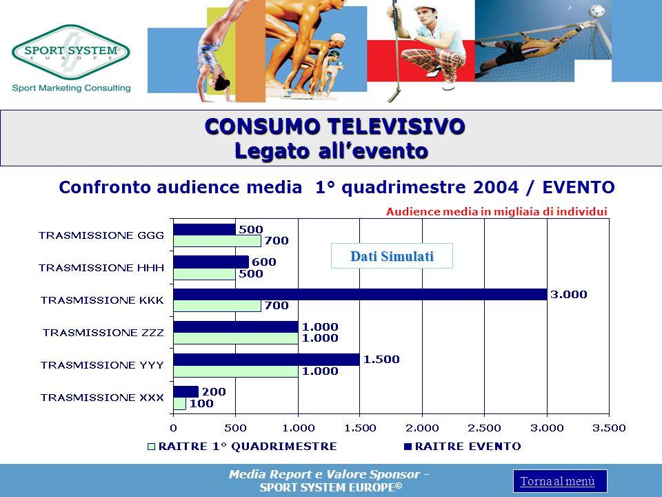 Media Report e Valore Sponsor - SPORT SYSTEM EUROPE © Torna al menù Audience media in migliaia di individui CONSUMO TELEVISIVO CONSUMO TELEVISIVO Lega