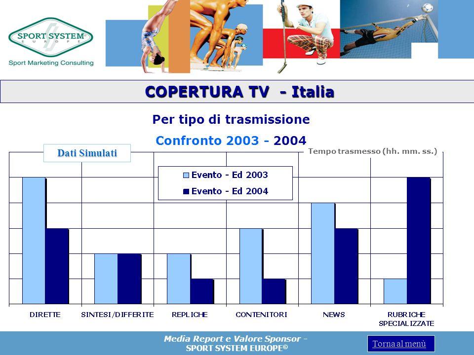 Media Report e Valore Sponsor - SPORT SYSTEM EUROPE © Torna al menù Per tipo di trasmissione Confronto 2003 - 2004 Tempo trasmesso (hh. mm. ss.) COPER