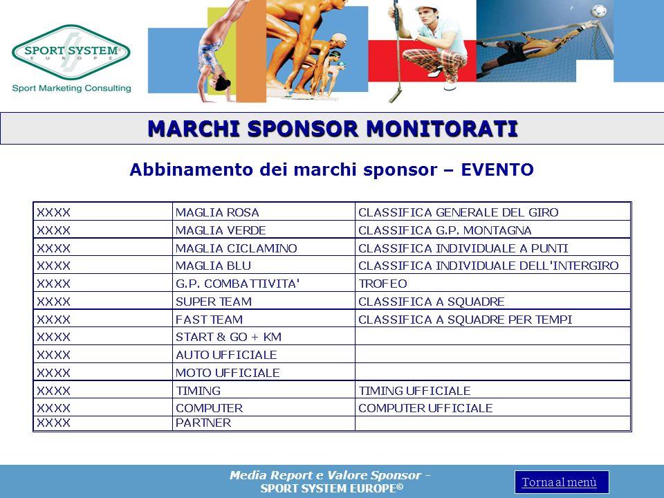 Media Report e Valore Sponsor - SPORT SYSTEM EUROPE © Torna al menù MARCHI SPONSOR MONITORATI Abbinamento dei marchi sponsor – EVENTO
