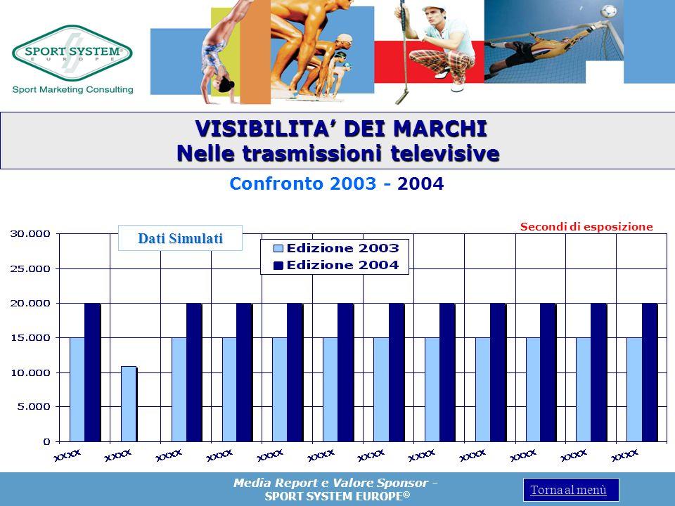 Media Report e Valore Sponsor - SPORT SYSTEM EUROPE © Torna al menù Secondi di esposizione VISIBILITA DEI MARCHI VISIBILITA DEI MARCHI Nelle trasmissi