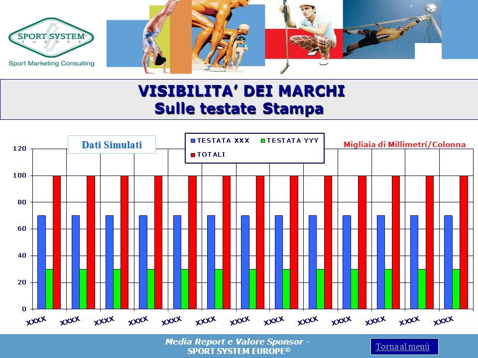 Media Report e Valore Sponsor - SPORT SYSTEM EUROPE © Torna al menù Migliaia di Millimetri/Colonna VISIBILITA DEI MARCHI VISIBILITA DEI MARCHI Sulle t