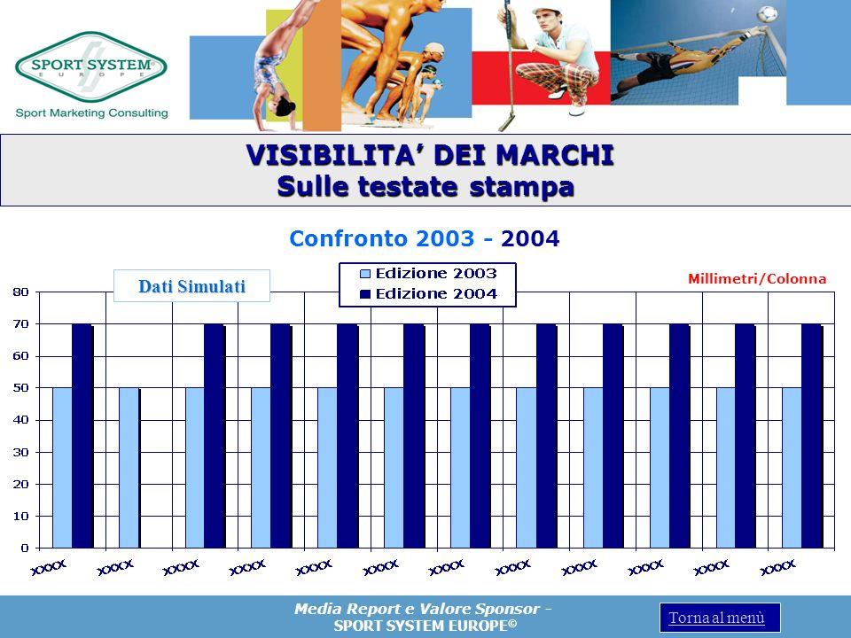 Media Report e Valore Sponsor - SPORT SYSTEM EUROPE © Torna al menù Millimetri/Colonna VISIBILITA DEI MARCHI VISIBILITA DEI MARCHI Sulle testate stamp