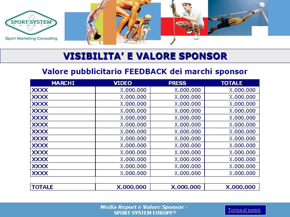 Media Report e Valore Sponsor - SPORT SYSTEM EUROPE © Torna al menù VISIBILITA E VALORE SPONSOR Valore pubblicitario FEEDBACK dei marchi sponsor