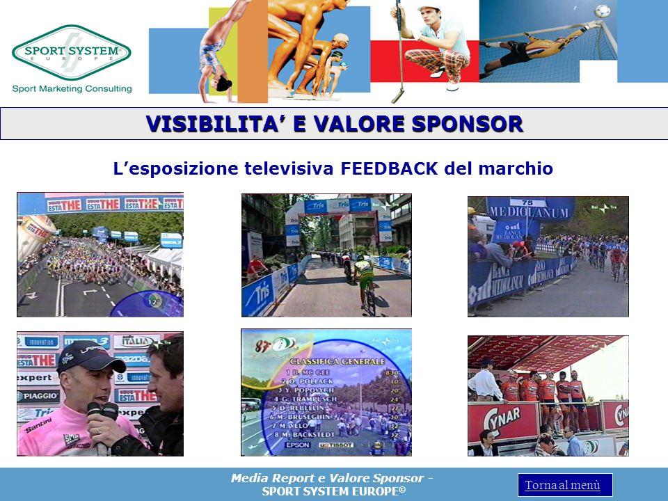 Media Report e Valore Sponsor - SPORT SYSTEM EUROPE © Torna al menù VISIBILITA E VALORE SPONSOR Lesposizione televisiva FEEDBACK del marchio