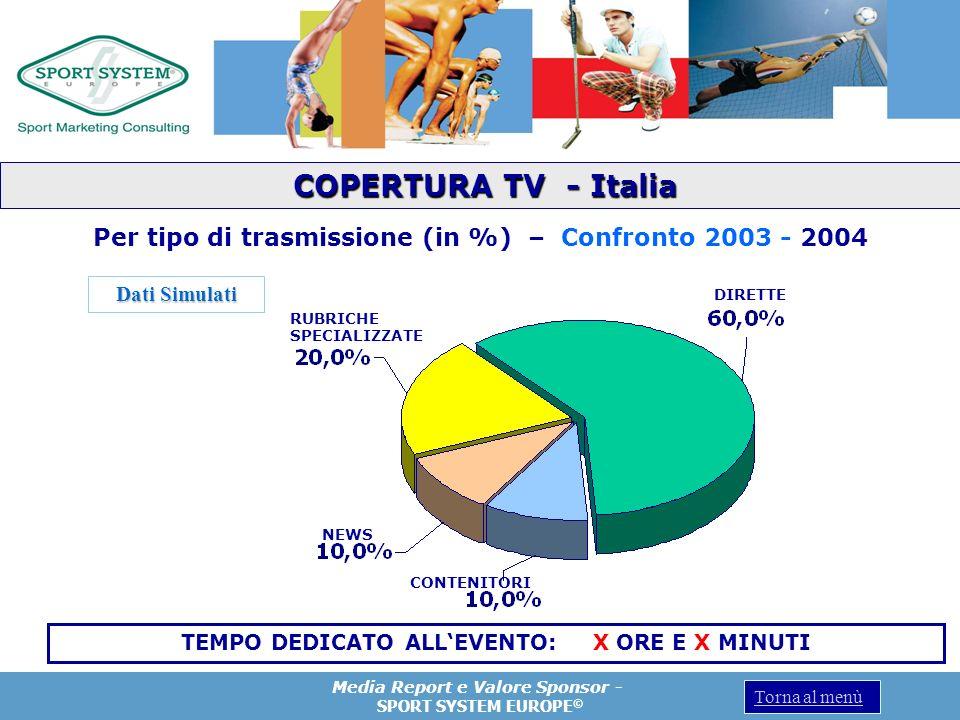 Media Report e Valore Sponsor - SPORT SYSTEM EUROPE © Torna al menù Per tipo di trasmissione (in %) – Confronto 2003 - 2004 DIRETTE CONTENITORI RUBRIC