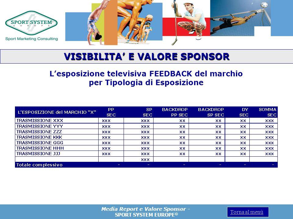 Media Report e Valore Sponsor - SPORT SYSTEM EUROPE © Torna al menù VISIBILITA E VALORE SPONSOR Lesposizione televisiva FEEDBACK del marchio per Tipol