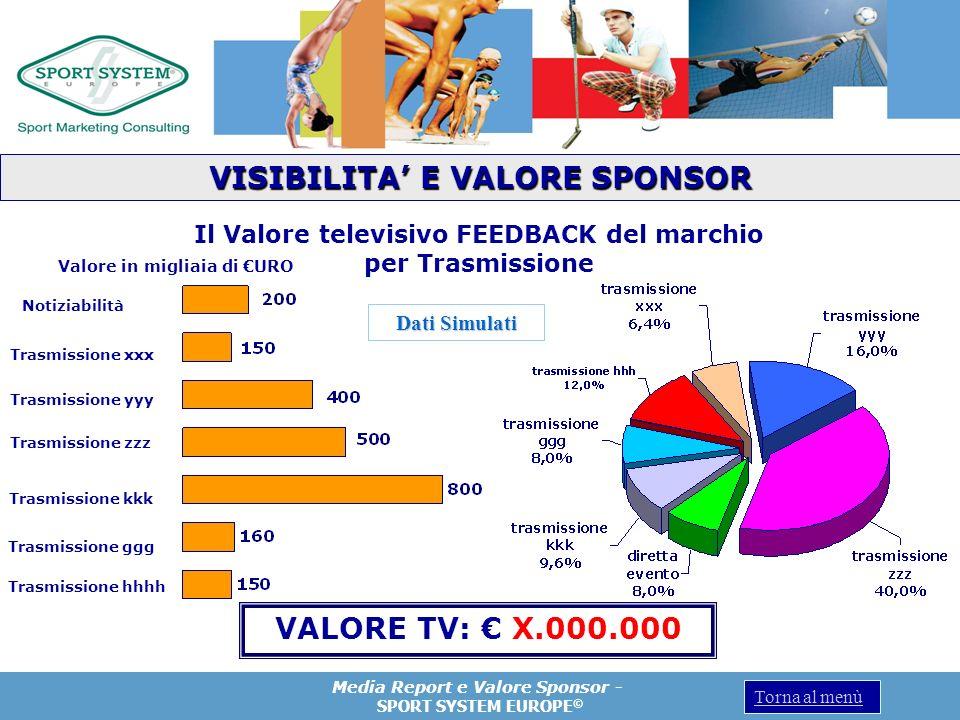 Media Report e Valore Sponsor - SPORT SYSTEM EUROPE © Torna al menù Valore in migliaia di URO VALORE TV: X.000.000 Trasmissione xxx Trasmissione hhhh