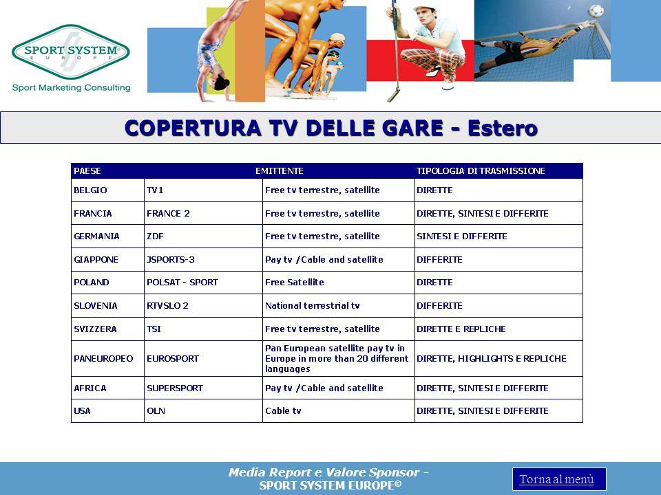 Media Report e Valore Sponsor - SPORT SYSTEM EUROPE © Torna al menù COPERTURA TV DELLE GARE - Estero