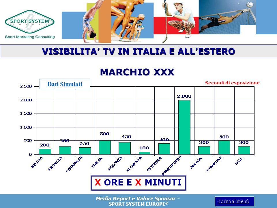 Media Report e Valore Sponsor - SPORT SYSTEM EUROPE © Torna al menù X ORE E X MINUTI Secondi di esposizione MARCHIO XXX VISIBILITA TV IN ITALIA E ALLE