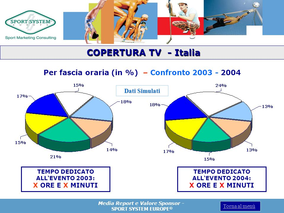 Media Report e Valore Sponsor - SPORT SYSTEM EUROPE © Torna al menù Per fascia oraria (in %) – Confronto 2003 - 2004 TEMPO DEDICATO ALLEVENTO 2003: X
