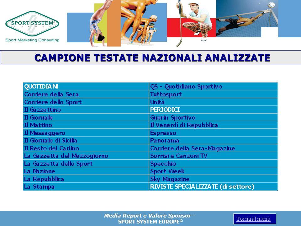 Media Report e Valore Sponsor - SPORT SYSTEM EUROPE © Torna al menù CAMPIONE TESTATE NAZIONALI ANALIZZATE CAMPIONE TESTATE NAZIONALI ANALIZZATE