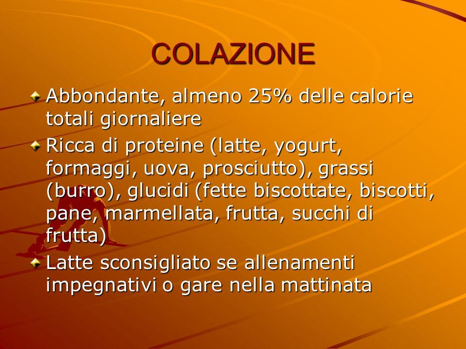 COLAZIONE Abbondante, almeno 25% delle calorie totali giornaliere Ricca di proteine (latte, yogurt, formaggi, uova, prosciutto), grassi (burro), gluci