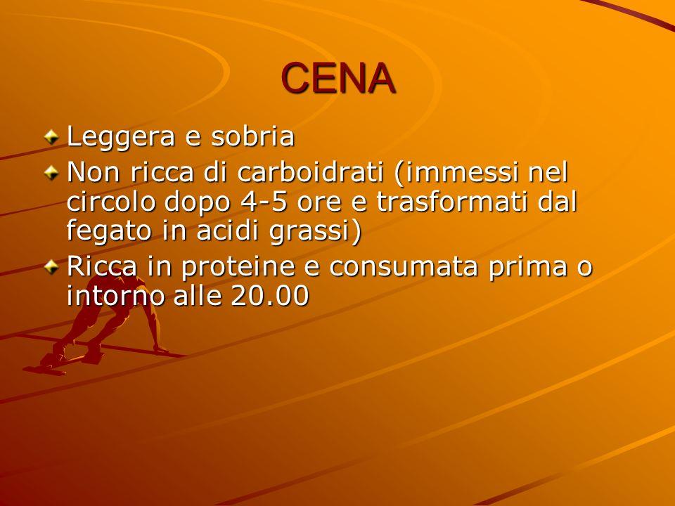 CENA Leggera e sobria Non ricca di carboidrati (immessi nel circolo dopo 4-5 ore e trasformati dal fegato in acidi grassi) Ricca in proteine e consuma