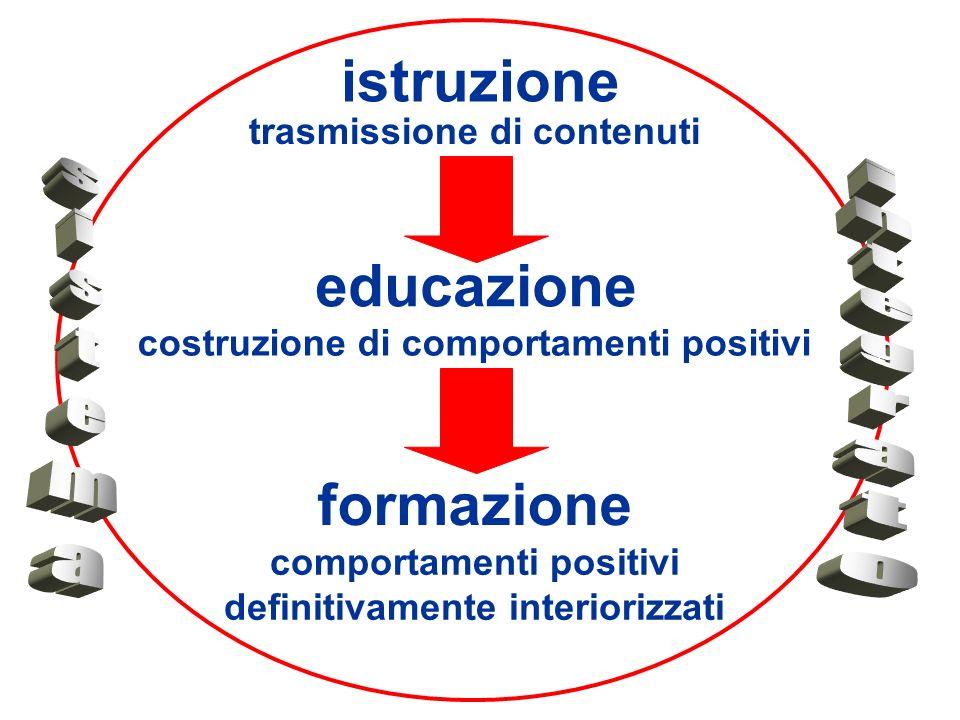 istruzione trasmissione di contenuti educazione costruzione di comportamenti positivi formazione comportamenti positivi definitivamente interiorizzati