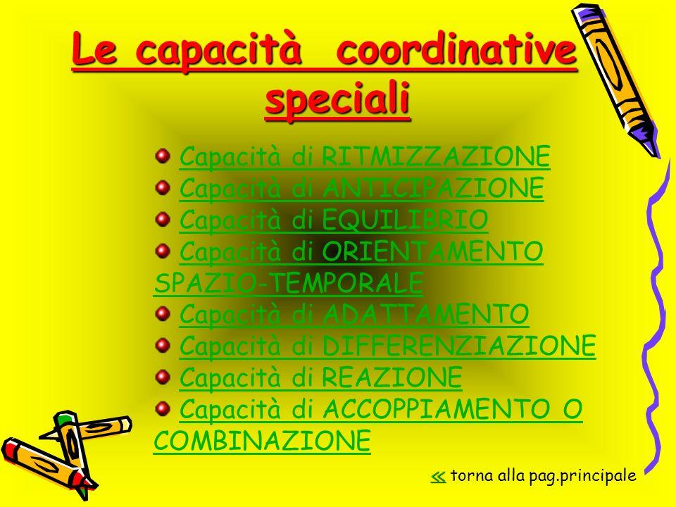 Le capacità coordinative speciali Capacità di RITMIZZAZIONE Capacità di ANTICIPAZIONE Capacità di EQUILIBRIO Capacità di ORIENTAMENTO SPAZIO-TEMPORALE