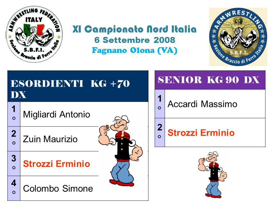 XI Campionato Nord Italia 6 Settembre 2008 Fagnano Olona (VA) ESORDIENTI KG +70 DX 1°1° Migliardi Antonio 2°2° Zuin Maurizio 3°3° Strozzi Erminio 4°4° Colombo Simone SENIOR KG 90 DX 1°1° Accardi Massimo 2°2° Strozzi Erminio