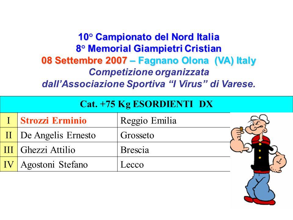 XI Campionato Italiano a squadre 12 Luglio 2008 Ponte Caffaro (BS) SENIOR KG 85 DX 1°Schivalocchi NicolaBrescia 2°Roman Bogdan JoanLecco 3°Strozzi Erm
