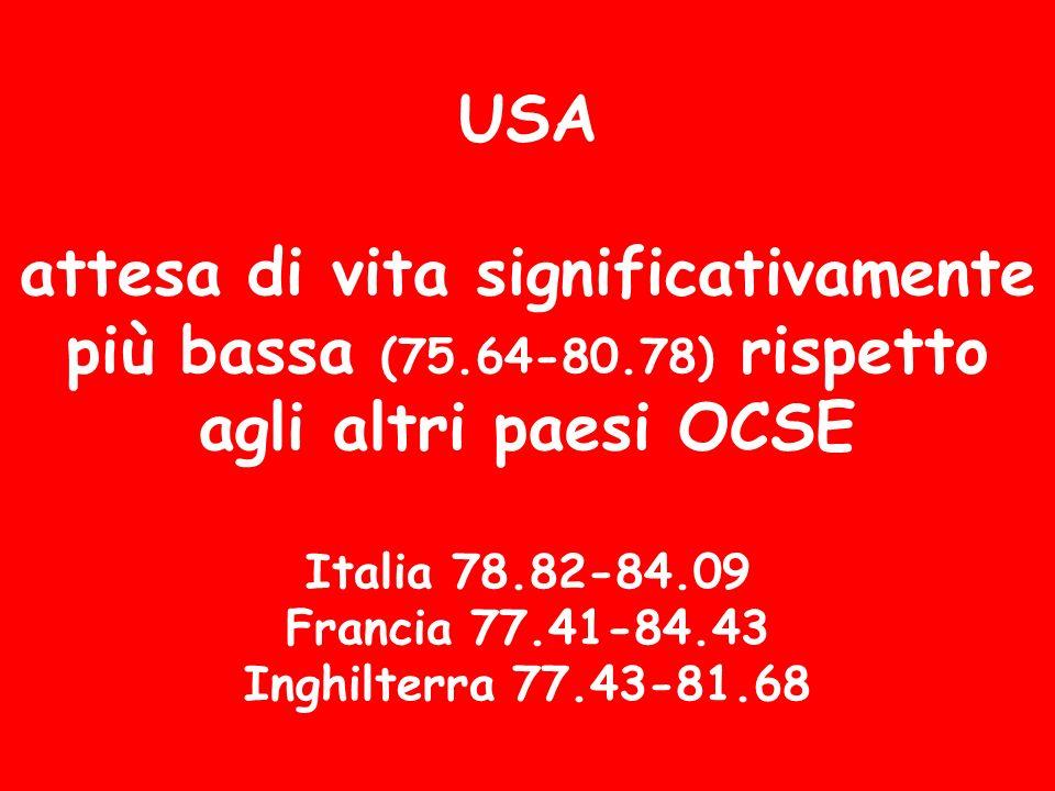 USA attesa di vita significativamente più bassa (75.64-80.78) rispetto agli altri paesi OCSE Italia 78.82-84.09 Francia 77.41-84.43 Inghilterra 77.43-
