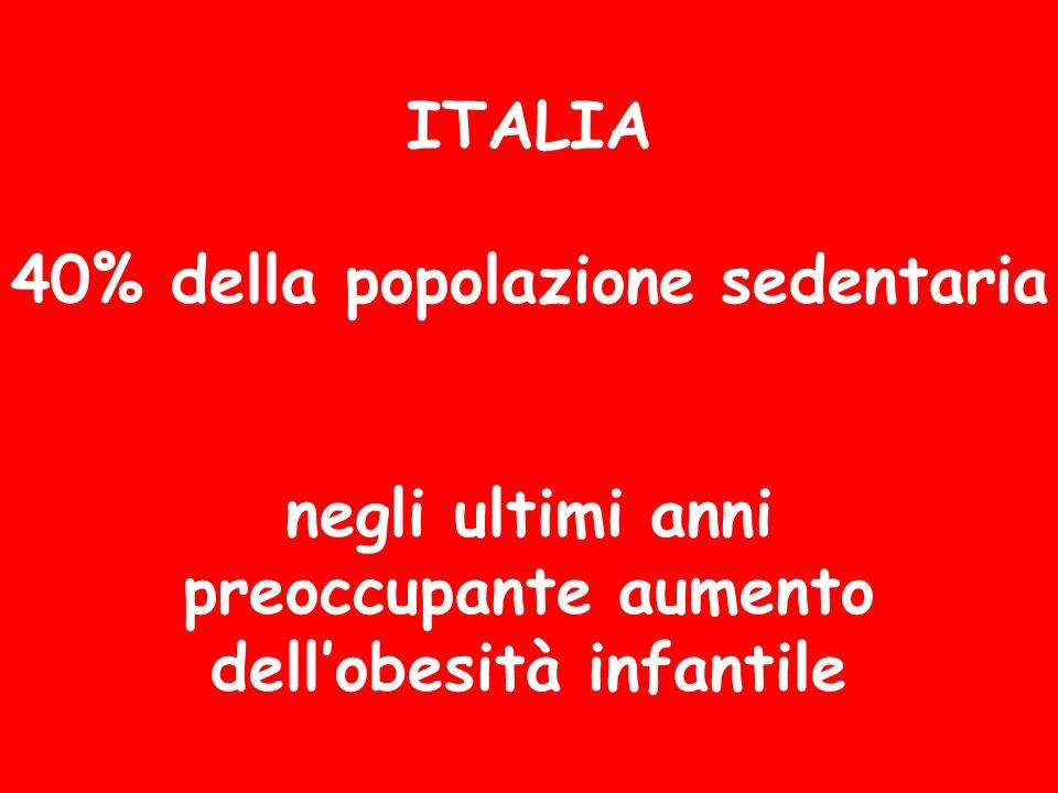 ITALIA 40% della popolazione sedentaria negli ultimi anni preoccupante aumento dellobesità infantile