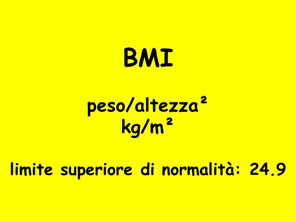 BMI peso/altezza² kg/m² limite superiore di normalità: 24.9