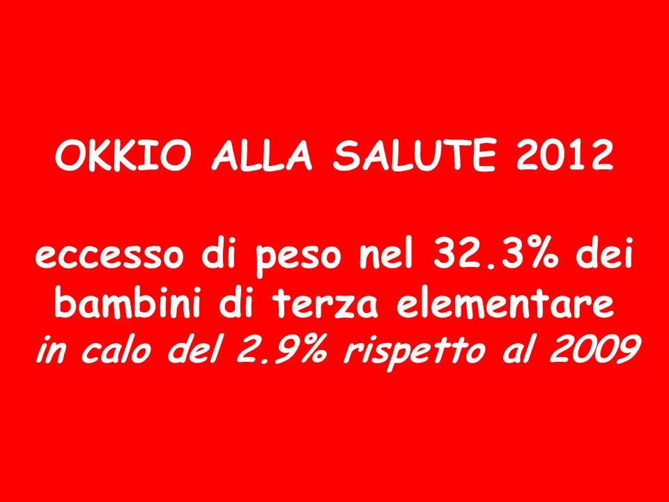 OKKIO ALLA SALUTE 2012 eccesso di peso nel 32.3% dei bambini di terza elementare in calo del 2.9% rispetto al 2009