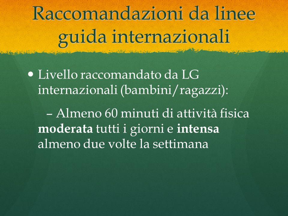 Raccomandazioni da linee guida internazionali Livello raccomandato da LG internazionali (bambini/ragazzi): – Almeno 60 minuti di attività fisica moderata tutti i giorni e intensa almeno due volte la settimana