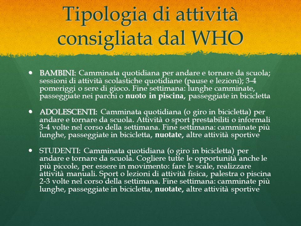 Tipologia di attività consigliata dal WHO BAMBINI: BAMBINI: Camminata quotidiana per andare e tornare da scuola; sessioni di attività scolastiche quot