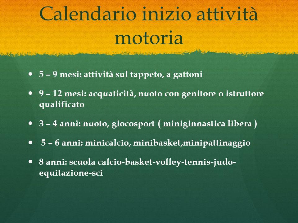 Calendario inizio attività motoria 5 – 9 mesi: attività sul tappeto, a gattoni 9 – 12 mesi: acquaticità, nuoto con genitore o istruttore qualificato 3