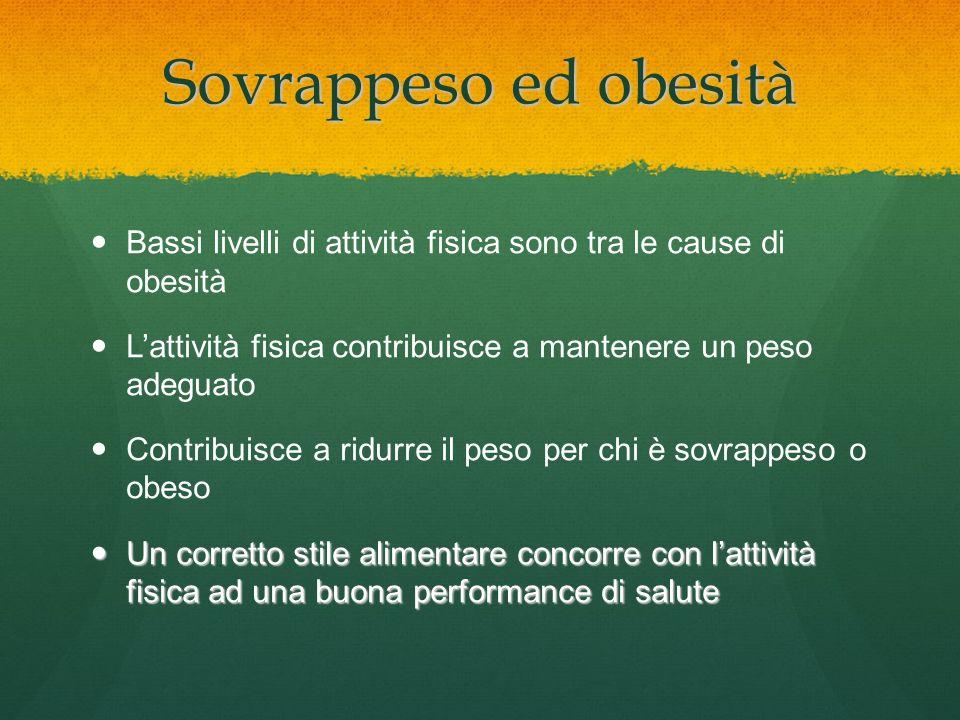 Sovrappeso ed obesità Bassi livelli di attività fisica sono tra le cause di obesità Lattività fisica contribuisce a mantenere un peso adeguato Contrib