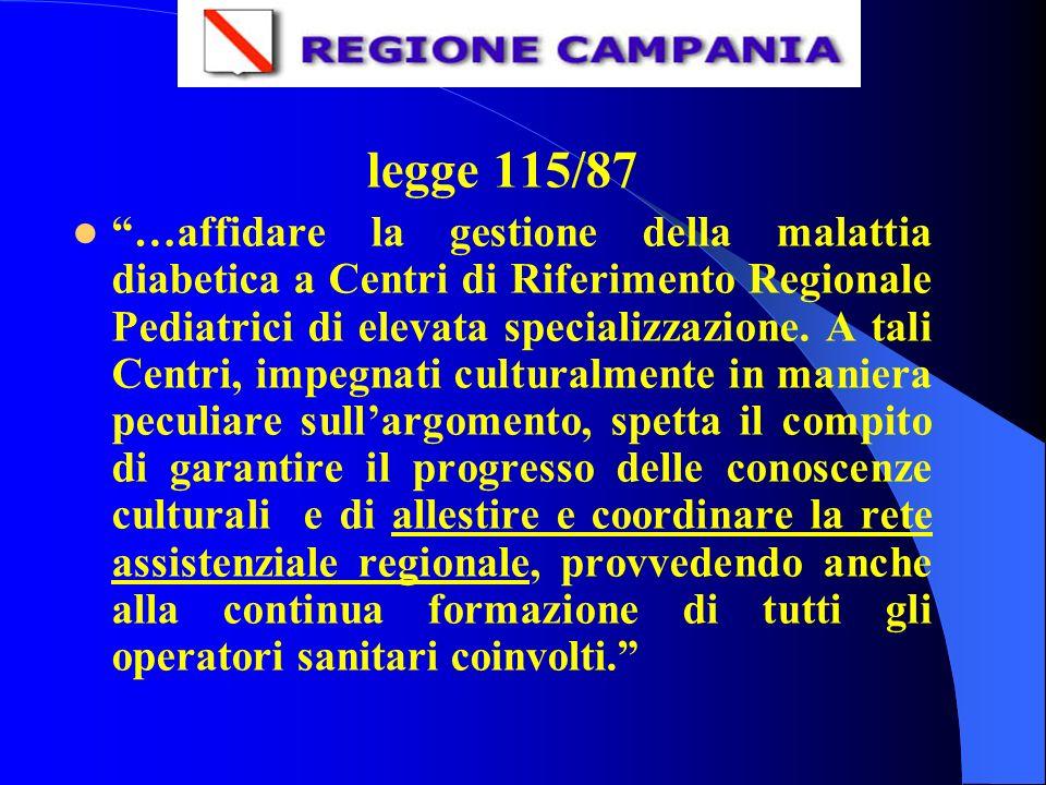 legge 115/87 …affidare la gestione della malattia diabetica a Centri di Riferimento Regionale Pediatrici di elevata specializzazione. A tali Centri, i